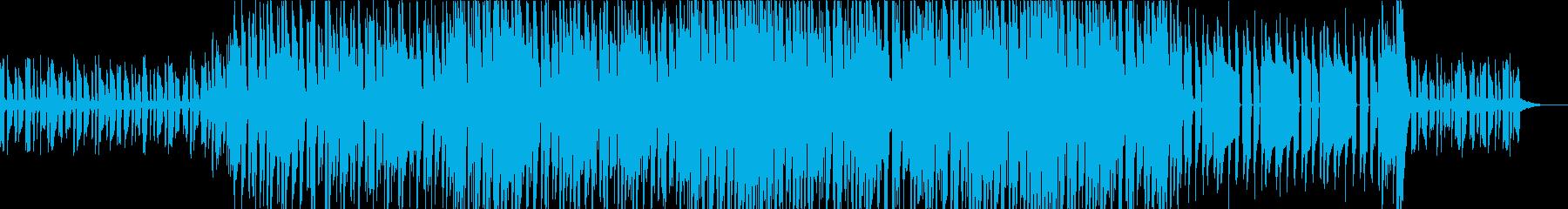シンセベースが印象的なパズルゲームBGMの再生済みの波形