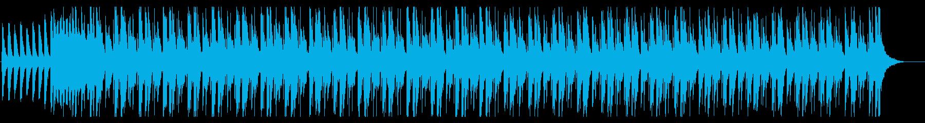 登場シーンで流れるBGMの再生済みの波形