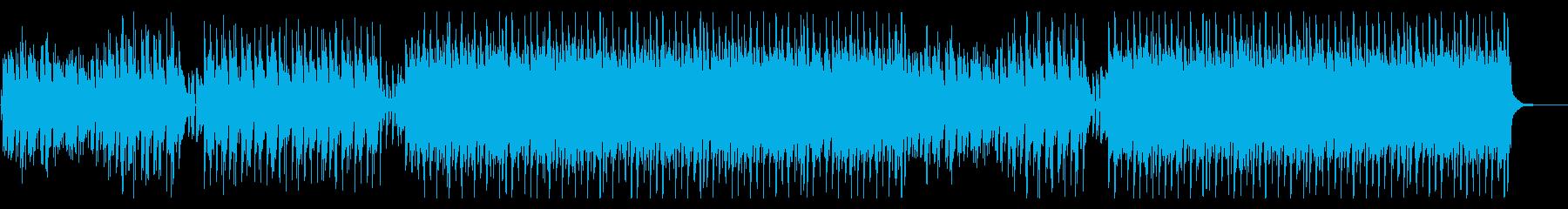 CMやVPにおしゃれかわいいピアノポップの再生済みの波形