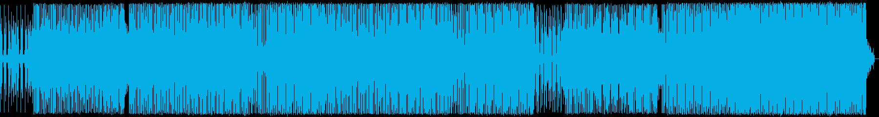 レゲエとブレイクビーツをミックスの再生済みの波形