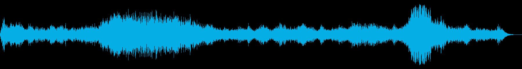 ホラーアンビエント:ホラーゲームのBGMの再生済みの波形