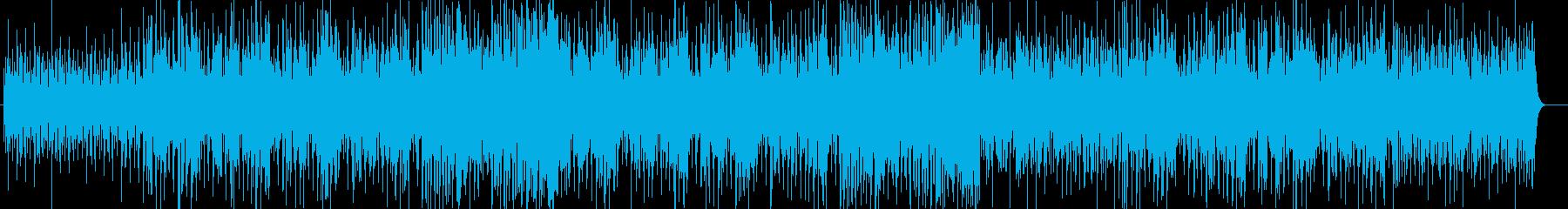 にぎやかなサンバパレード 吹奏楽の再生済みの波形