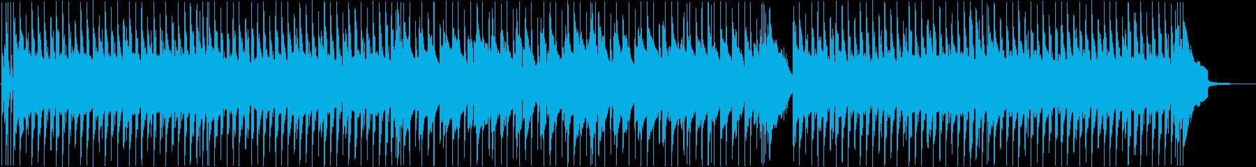 陽気でポップな日常BGMの再生済みの波形