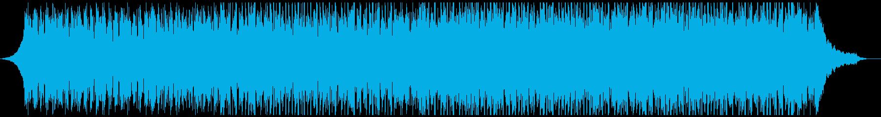 サイエンスコーポレート(中)の再生済みの波形