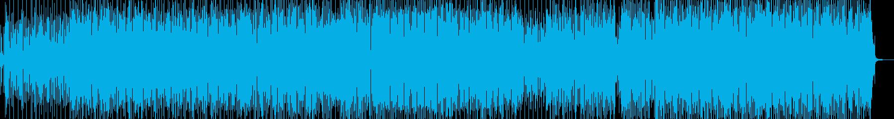 駆け足・楽しいカントリーポップス 長尺の再生済みの波形