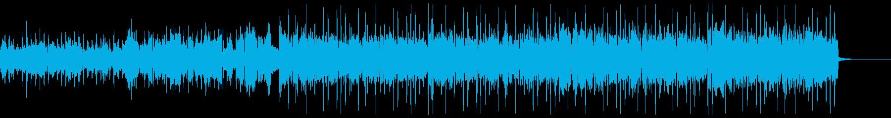 ループ感が気持ちいい変則ビートの再生済みの波形