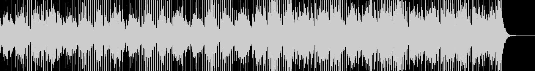 ループ可、カワイイ、CM、シンセとビートの未再生の波形