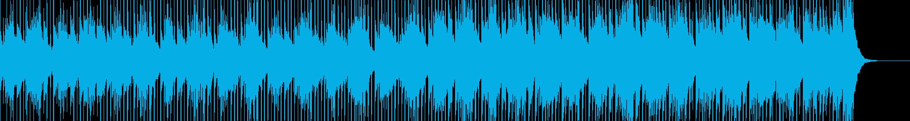 ループ可、カワイイ、CM、シンセとビートの再生済みの波形