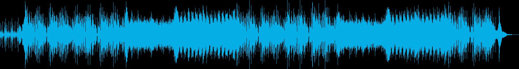 ラテン エレクトロ 不思議 変拍子 CMの再生済みの波形