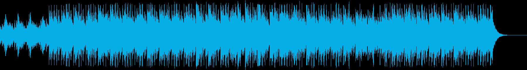 ほのぼの少し元気の出る癒し系BGMの再生済みの波形