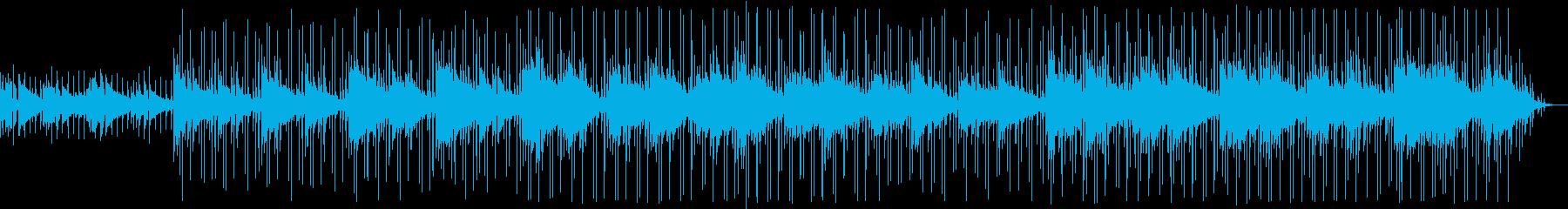 ゆったり爽やかな海のイメージギター曲の再生済みの波形