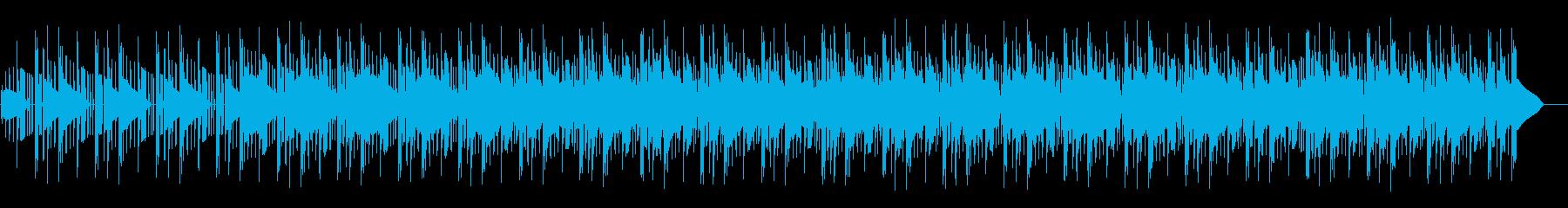 ヒップホップなトラップビートの再生済みの波形
