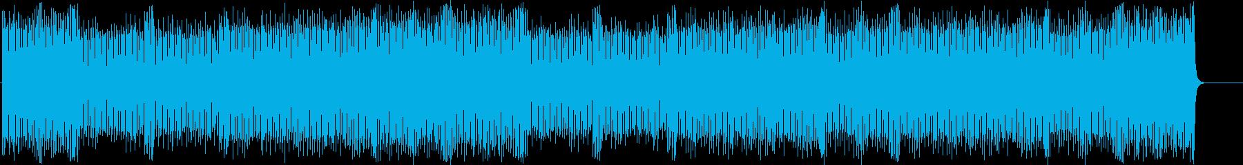 ユーロビート 慌ただしい ディスコの再生済みの波形