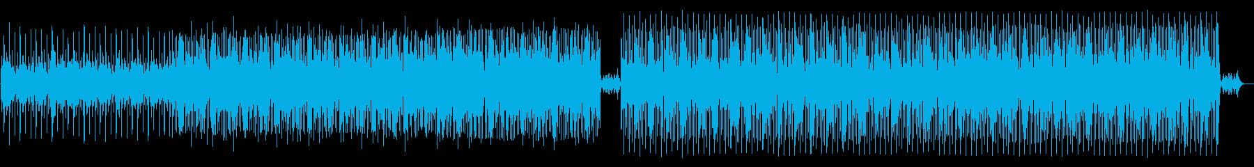 フォーク、ポップの再生済みの波形