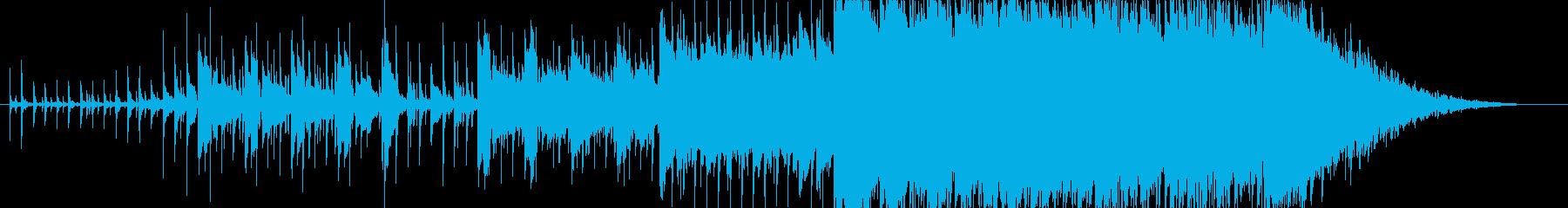 クレッシェンド、プログレッシブイン...の再生済みの波形