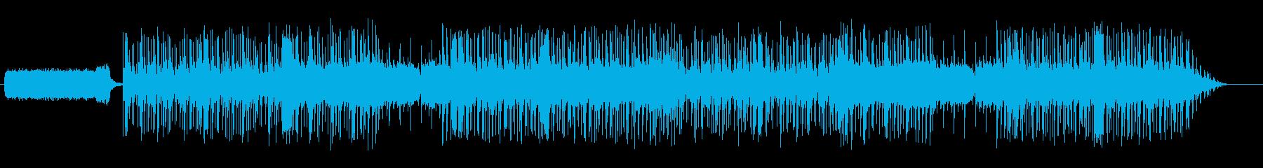 ゴシックホラーゲーム風のループBGMの再生済みの波形