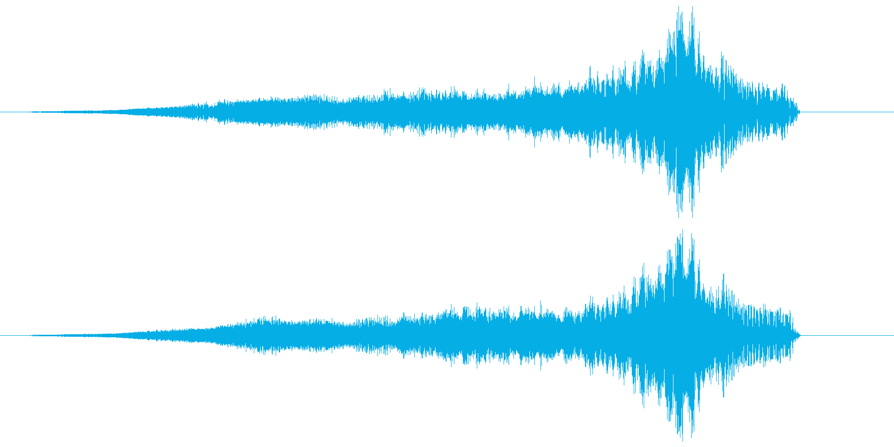 電磁気学5の再生済みの波形