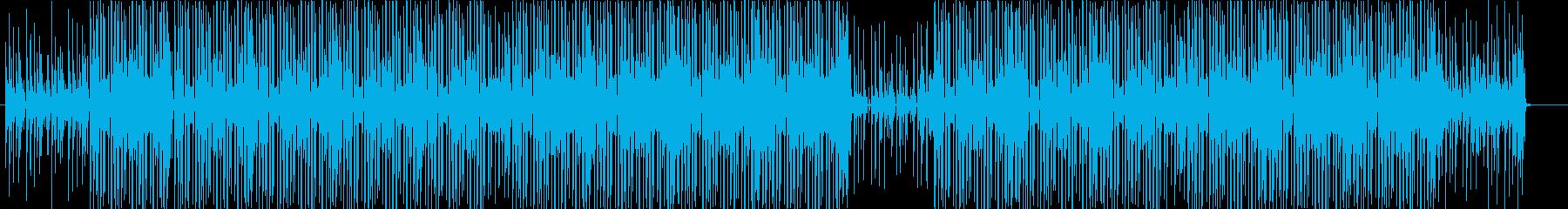 洋楽ラテン、レゲエ、トロピカルビート♫の再生済みの波形