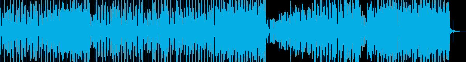 お菓子の国・メルヘンポップ Bの再生済みの波形