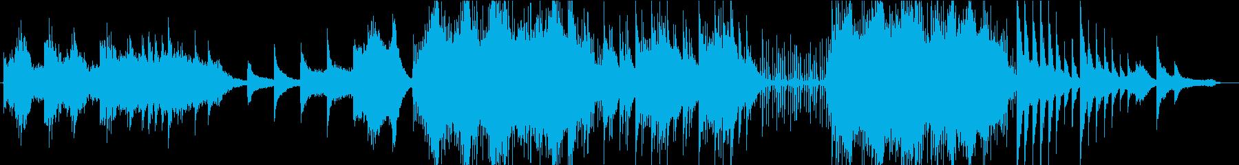 【劇伴】発覚したシーンに_サスペンスの再生済みの波形