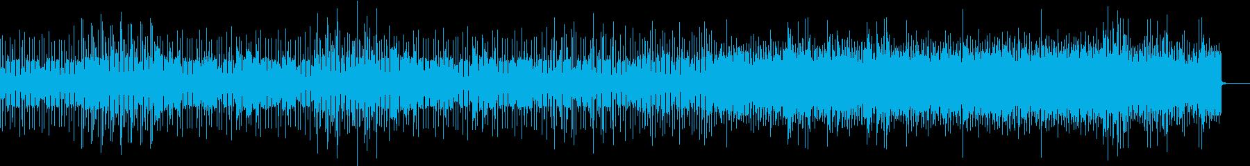 スパイスの効いたノリノリの曲の再生済みの波形