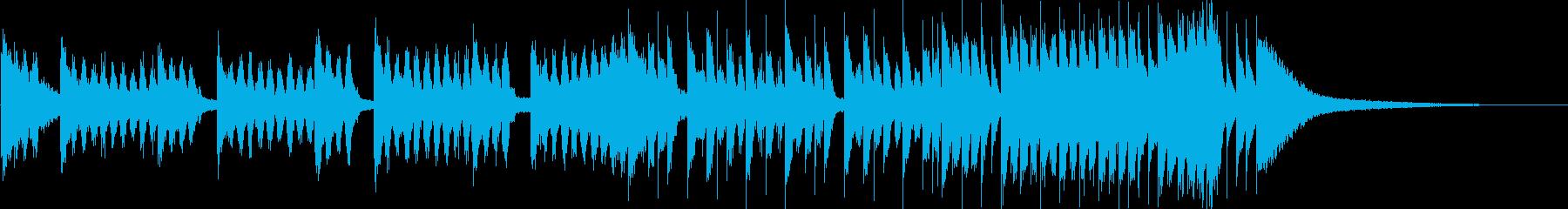 企業VP・明るいFutureBass cの再生済みの波形