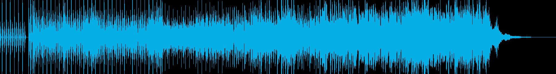 エモーショナルなニュースBGMの再生済みの波形