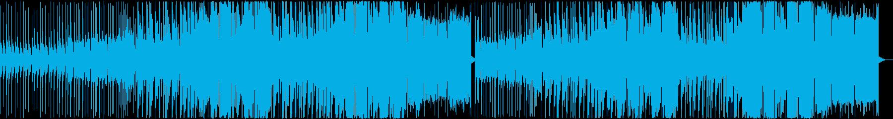 EDM系 明るくスポーティな曲 -3の再生済みの波形