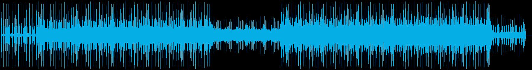 シンプルでミニマルの再生済みの波形