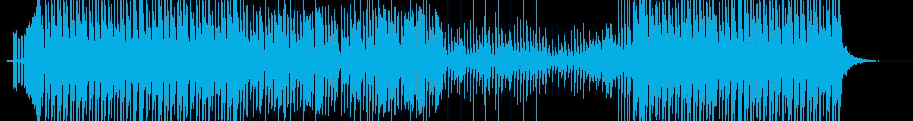 ダークメルヘンなきらきら星(中毒性あり)の再生済みの波形