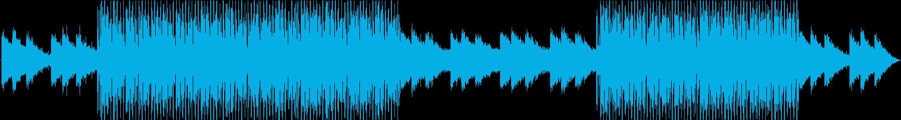 電子ソフトチルアウトの再生済みの波形