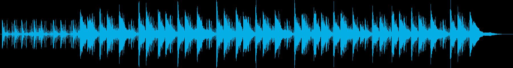 スローテンポジャズコラボの再生済みの波形