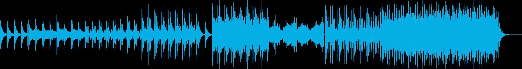 古色蒼然としたダークかつメルヘンな楽曲の再生済みの波形