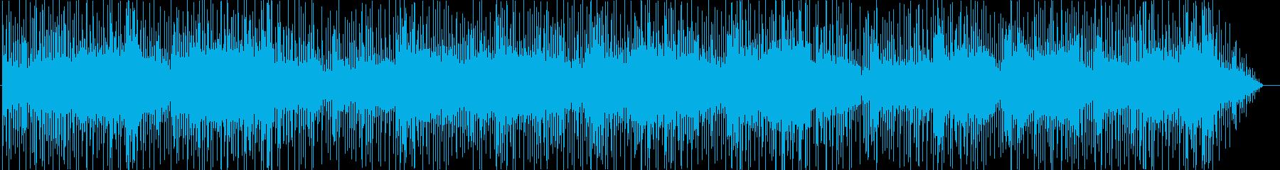 80年代パソコンゲーム風BGMの再生済みの波形