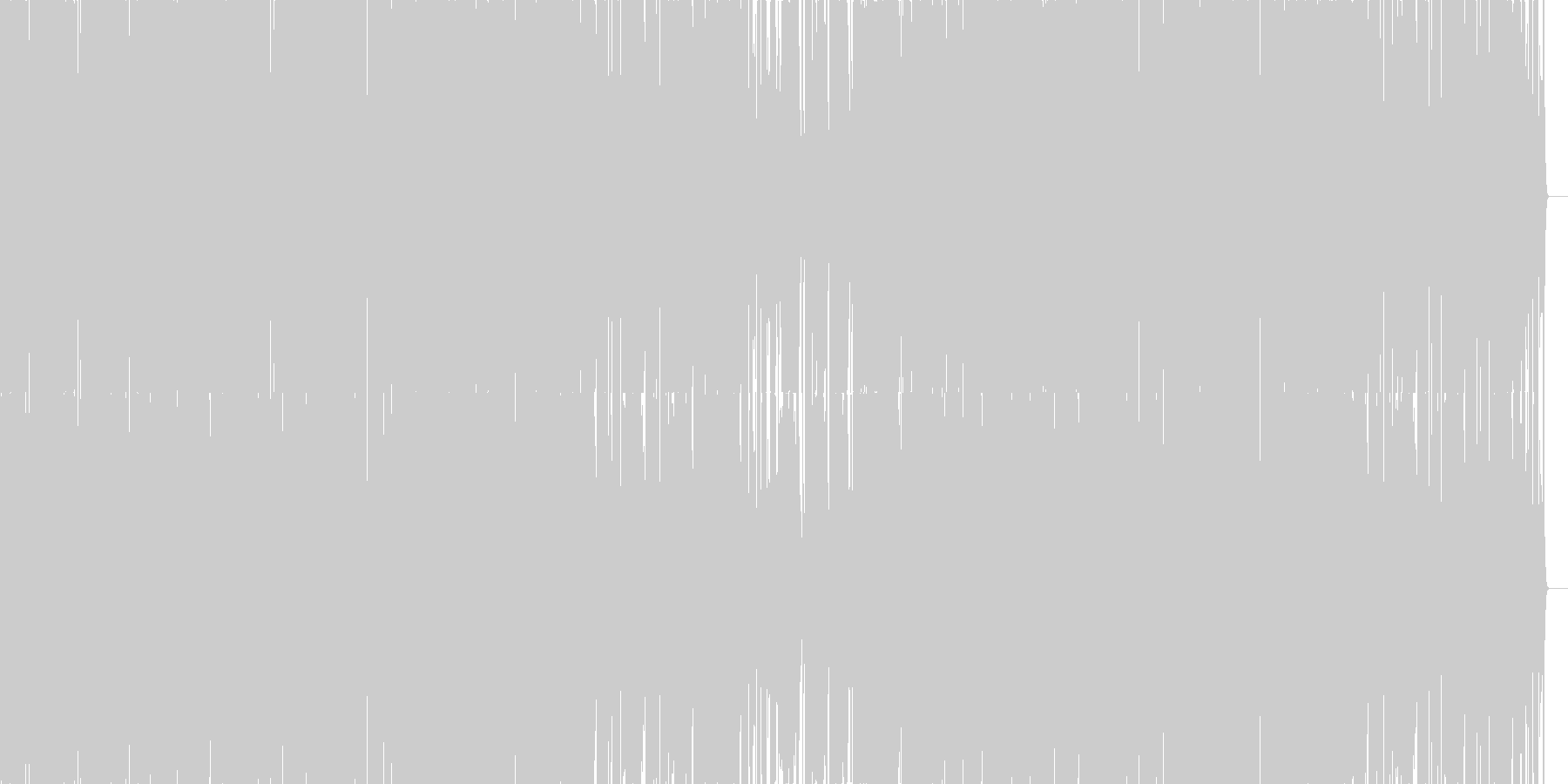 夏をイメージしたかわいいEDMの未再生の波形