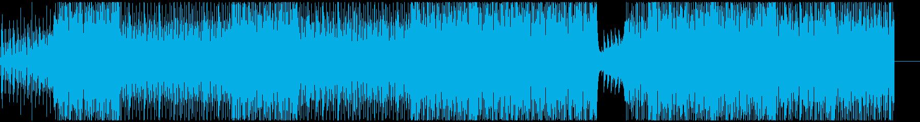 エネルギッシュ、フィールグッド、ポ...の再生済みの波形