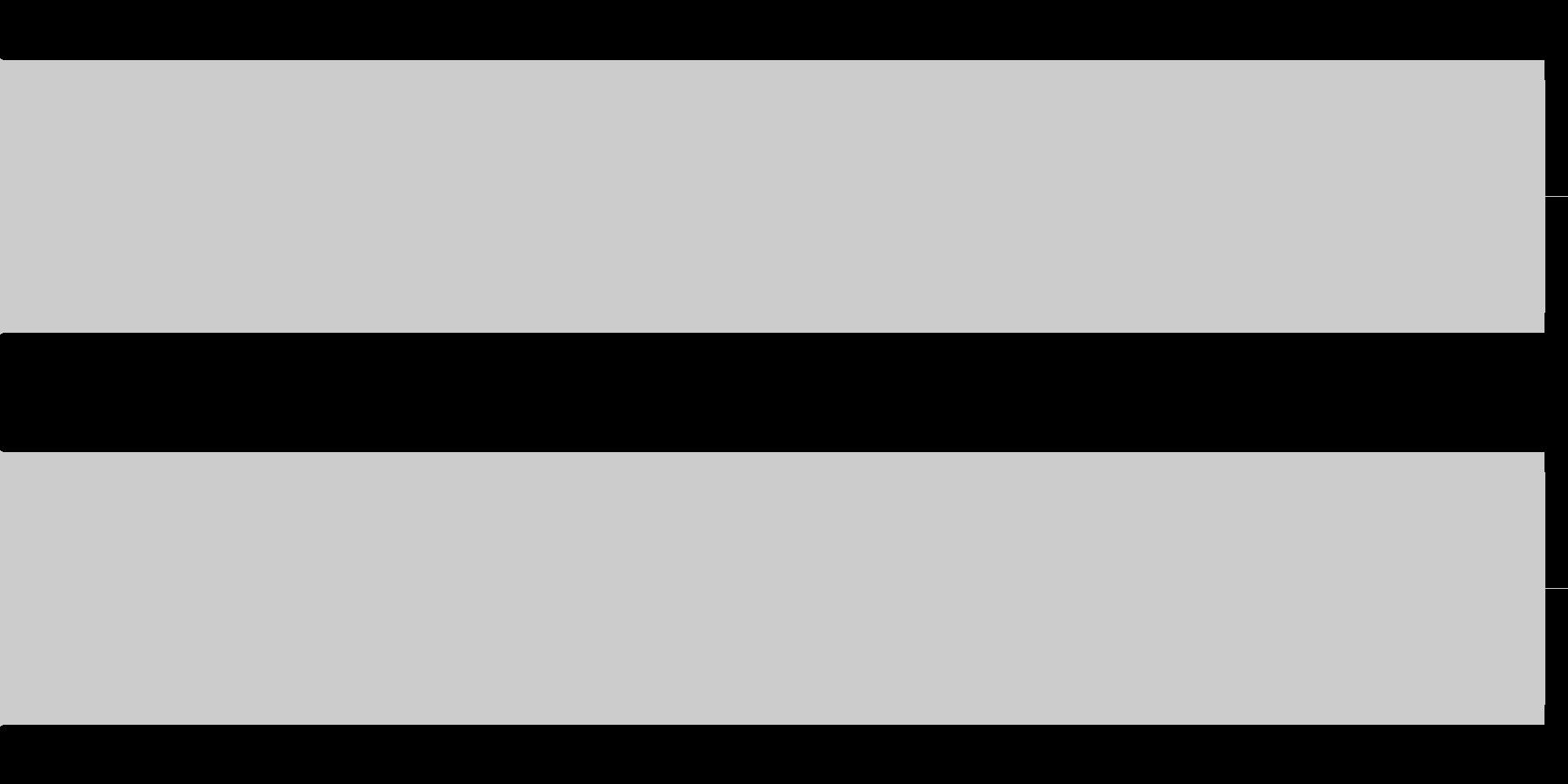 [プー]電話の発信音02(日本仕様)の未再生の波形