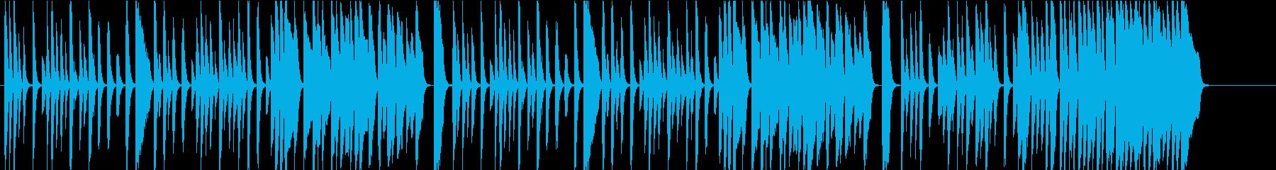 楽しい動画に!可愛くほんわか楽しいピアノの再生済みの波形