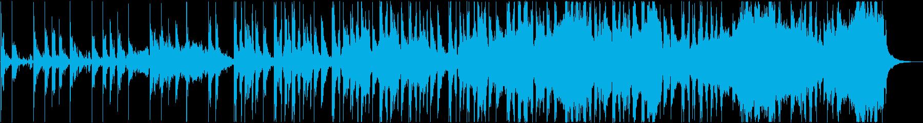 シンセサウンドとストリングス&木管の再生済みの波形