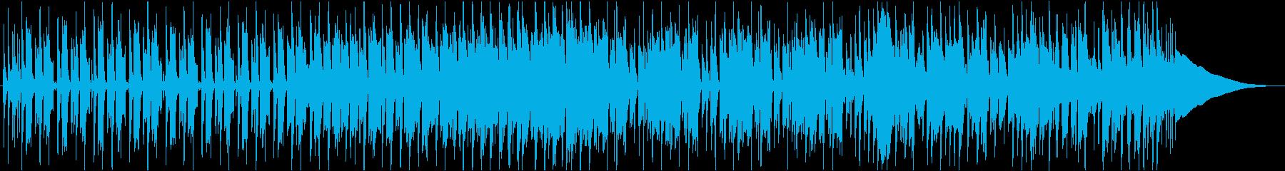 オールドスタイルファンクグルーヴ全部盛りの再生済みの波形