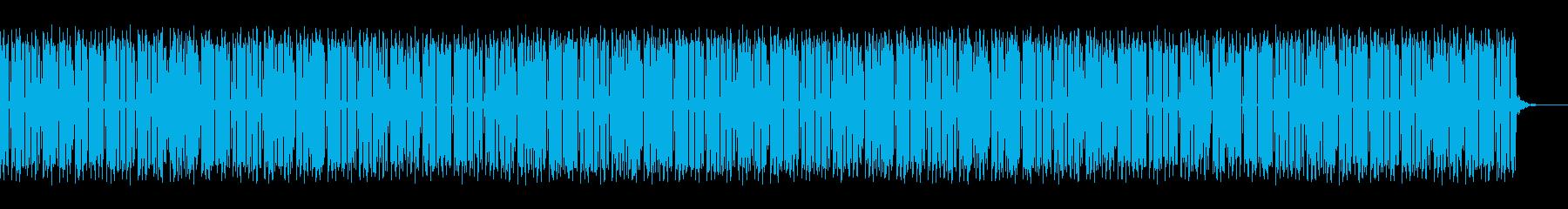 ニュース番組をイメージしたBGMの再生済みの波形