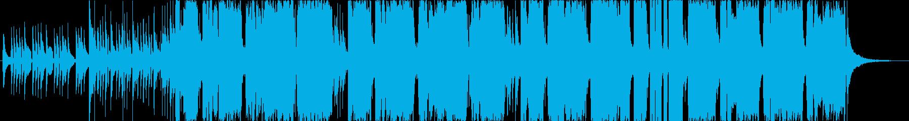 セクシー・エロなトランペットのBGMの再生済みの波形