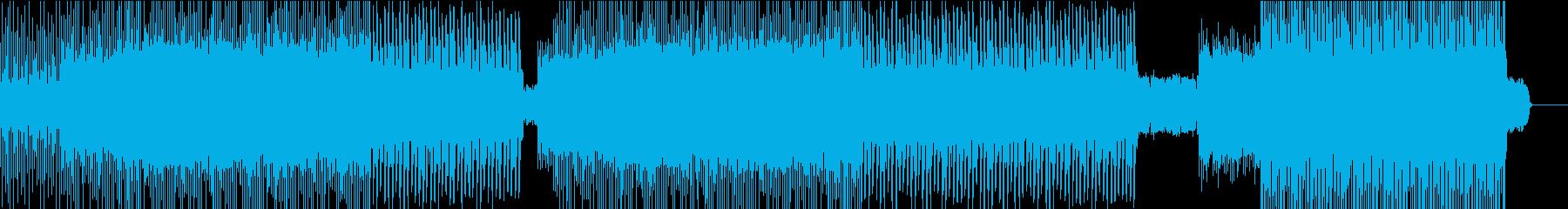 疾走感のあるロック・ミュージックの再生済みの波形