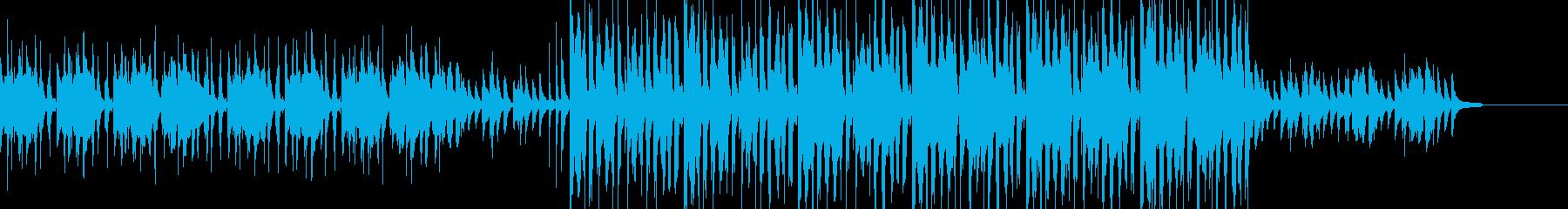 ペット動画や気楽なイベント用のかわいい曲の再生済みの波形