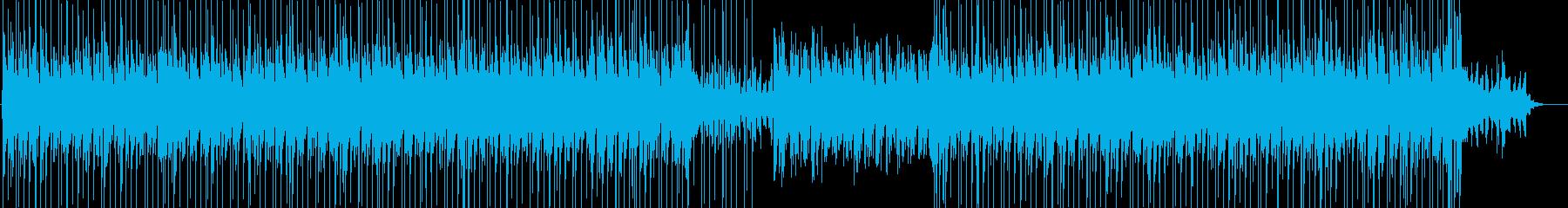 静かな夜 トレモロギターの再生済みの波形
