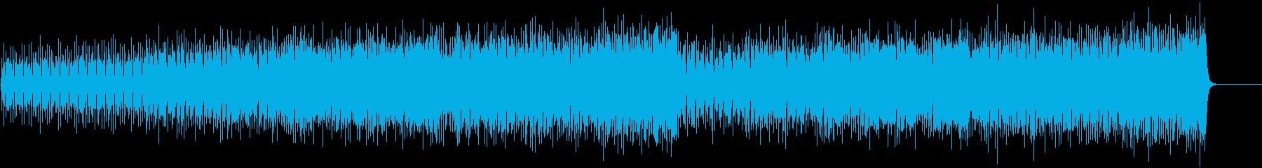 軽快なリズムでノリの良いポップ/ファンクの再生済みの波形