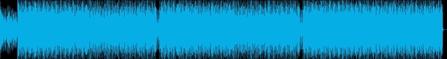 映像によく合うさわやかで前向きなBGMの再生済みの波形