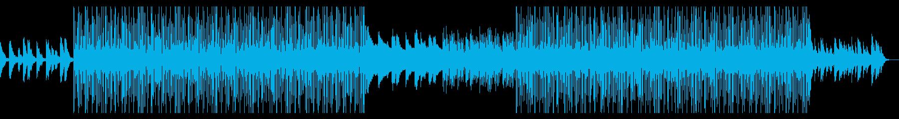 Retrowave Lo-Fi beatの再生済みの波形