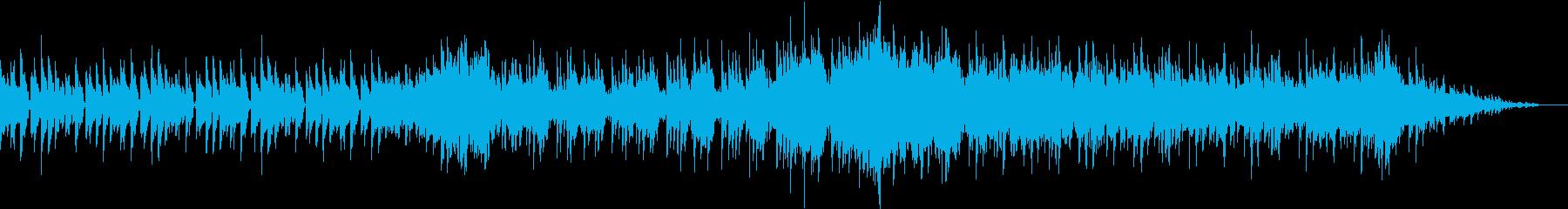ノリがいいハウス調の音楽です。の再生済みの波形
