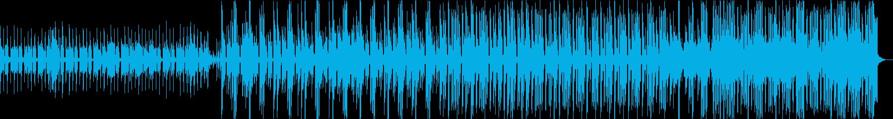 デジタルポップにアコースティックギターの再生済みの波形